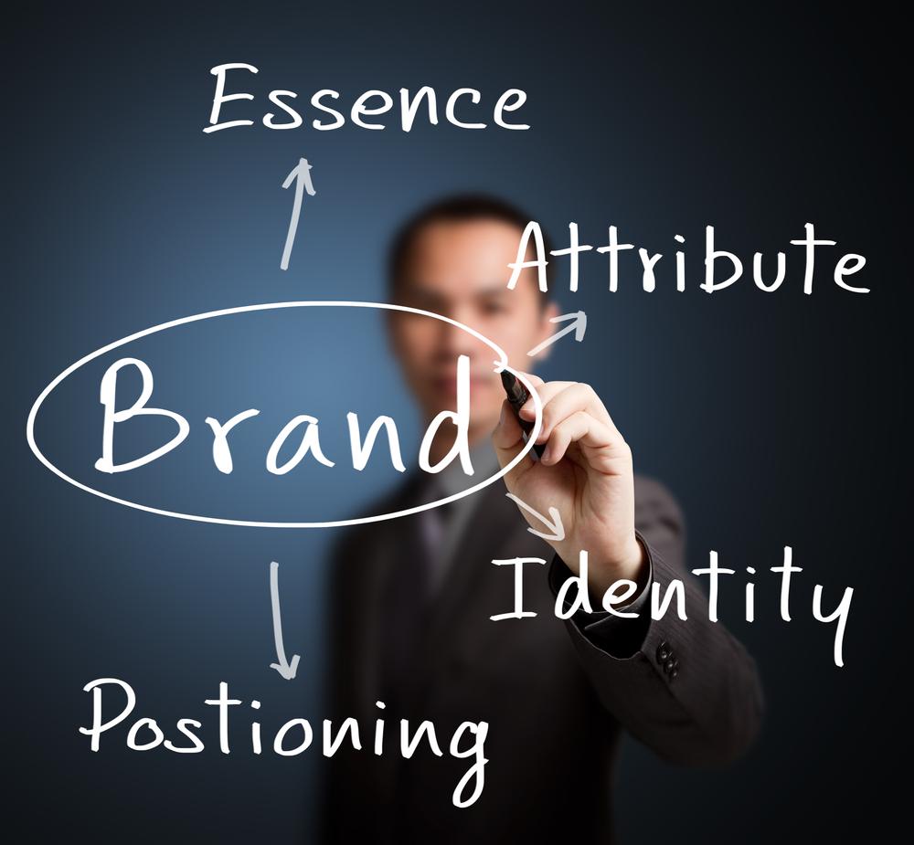 kuasa branding diri